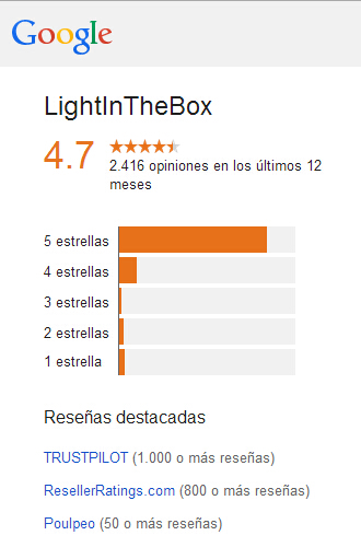 Lightinthebox Valoración