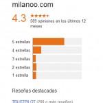Milanoo Opiniones