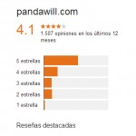 PandaWill Opiniones